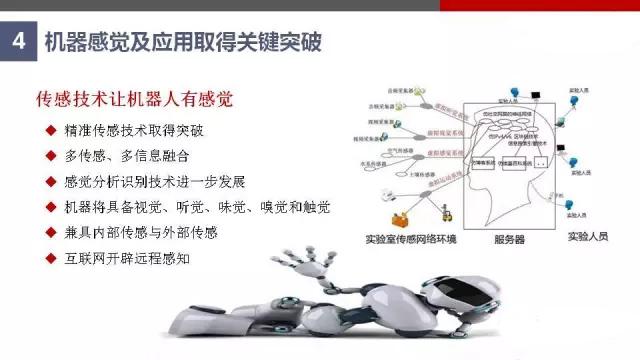国际智能制造产业联盟